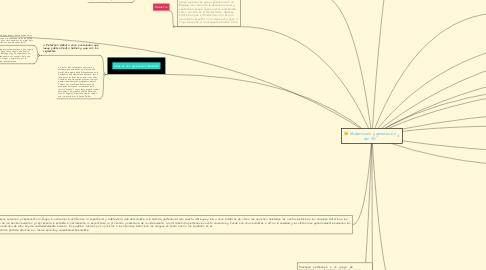 Mind Map: Modernismo y generación del 98