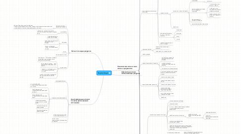 Mind Map: Энциклопедия
