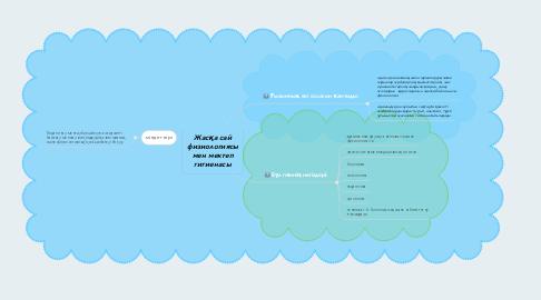 Mind Map: Жасқа сай физиологиясы мен мектеп гигиенасы