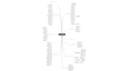 Mind Map: AssAut01