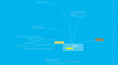 Mind Map: Metalle