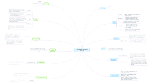 Mind Map: The Sniper Vs Just leather, that's all