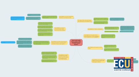 Mind Map: Does social media have a place in the Criminal Justice System?