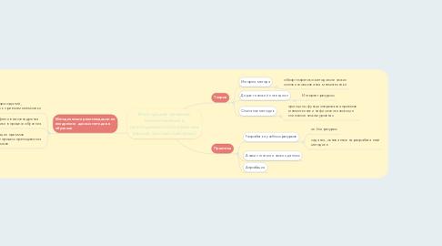 Mind Map: Интеграция приемов мнемотехники в преподавание иностранных языков (английский язык)