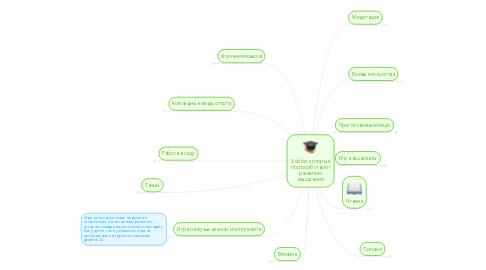 Mind Map: Хобби, которые поспособствуют развитию мышления