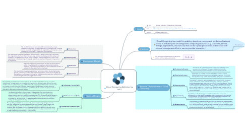 Mind Map: Cloud Computing Definition by NIST