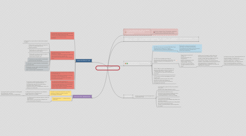Mind Map: Paulo Reglus Neves Freire