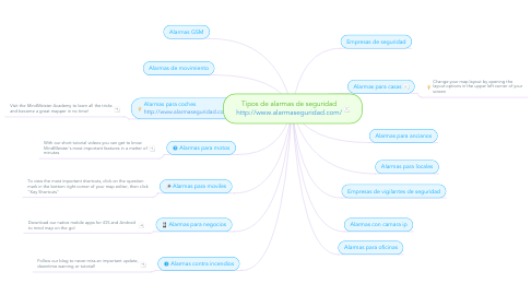 Mind Map: Tipos de alarmas de seguridad http://www.alarmaseguridad.com/