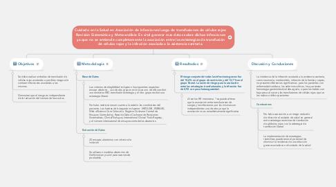 Mind Map: Cuidado en la Salud en Asociación de Infecciones luego de transfusiones de células rojas: Revisión Sistemática y Meta-análisis: Es vital generar mas datos sobre dichas infecciones ya que no se entiende completamente la asociación entre las estrategias de transfusión de células rojas y la infección asociada a la asistencia sanitaria.