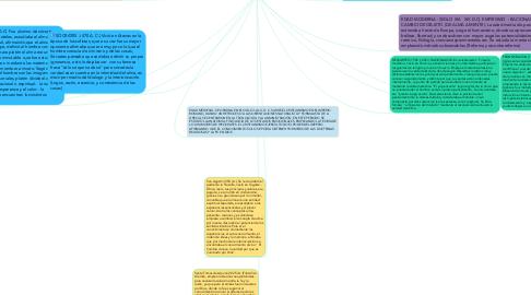 Mind Map: PSICOLOGÍA PRECIENTIFICA