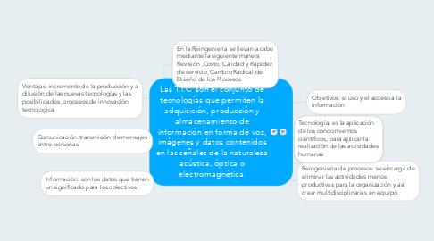 Mind Map: Las T.I.C  son el conjunto de tecnologías que permiten la adquisición, producción y almacenamiento de información en forma de voz, imágenes y datos contenidos en las señales de la naturaleza acústica, óptica o electromagnética.