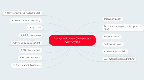 Mind Map: 7 Ways to Make a Conversation With Anyone