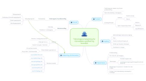 Mind Map: Teknologiens betydning for menneskers sundhed og levevilkår