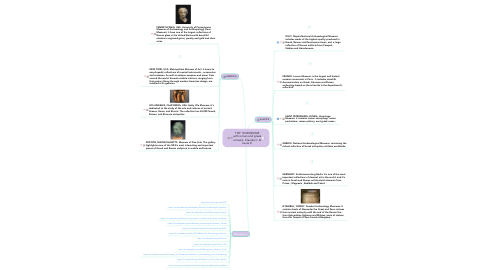 Mind Map: TOP 10 MUSEUMS with roman and greek remains. Claudia C. & Laura Z.