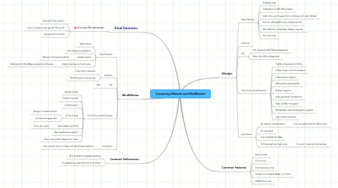 Mind Map: Comparing MindJet and MindMeister