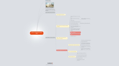 Mind Map: Guide to watching & making PSAs