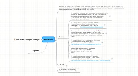 Mind Map: Autonomie