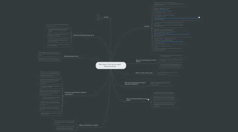 Mind Map: Why does Child Labour exist? Research Notes