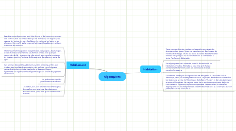 Mind Map: Algonquiens