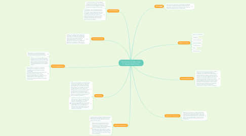 Mind Map: How factors can affect travel to long-haul destinations