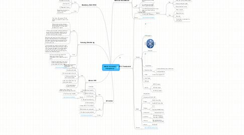 Mind Map: Natalie Hernandez Smartphones