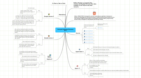 Mind Map: Nereyda Rodriguez Browsers