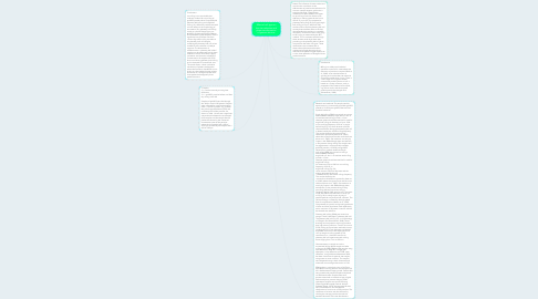 Mind Map: Effect of mill type on the size reduction and phase transformation of gamma alumina