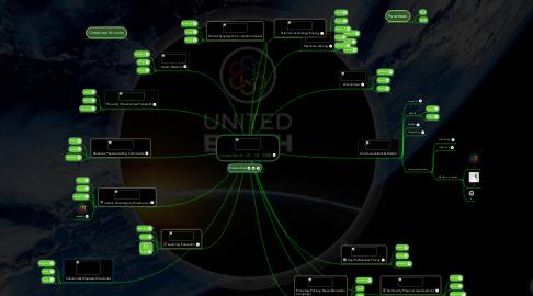 Mind Map: United-Earth UE - UX  WEB