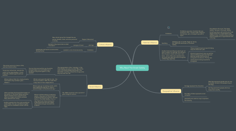 Mind Map: Why Read The Great Gatsby