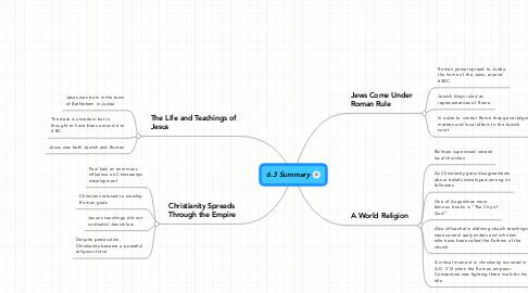 Mind Map: 6.3 Summary
