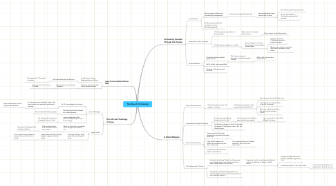 Mind Map: The Rise of Christianity!