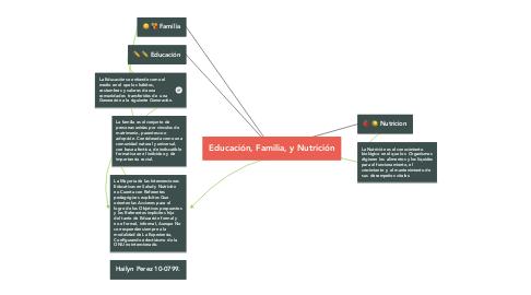 Mind Map: Educación, Familia, y Nutrición