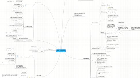 """Mind Map: Vapiano """"Chi va piano, va sanoe va lontano"""""""