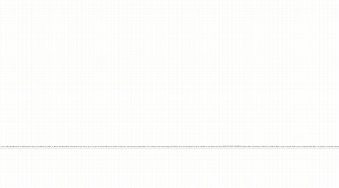 Mind Map: PORQUE DEBEMOS AMAR Y CUIDAR LA NATURALEZA