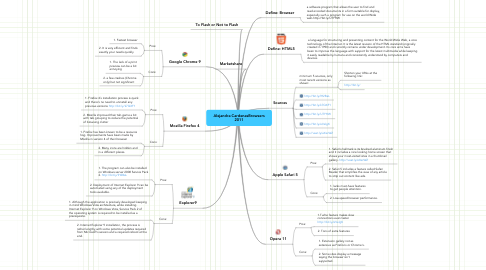 Mind Map: Alejandra CardenasBrowsers 2011