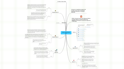Mind Map: Xavier Lucas Browsers