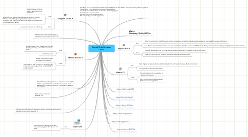 Mind Map: Joseph Ortiz Browsers 2011