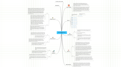 Mind Map: Garland Romua Browsers 2011