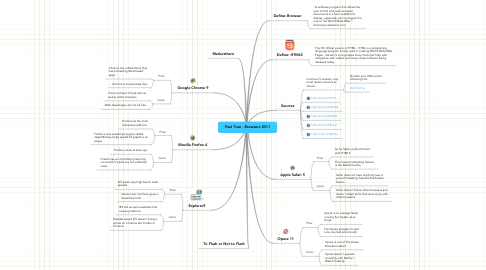 Mind Map: Paul Tran - Browsers 2011