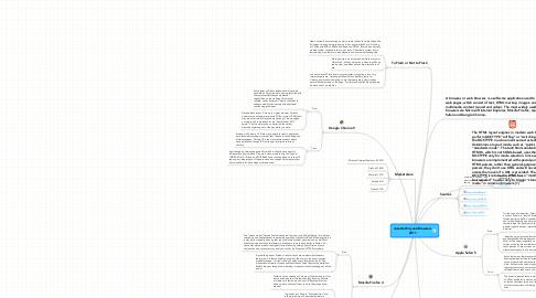 Mind Map: Josette Holyoak-Browsers 2011