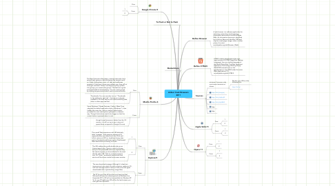 Mind Map: Amber Cook Browsers 2011