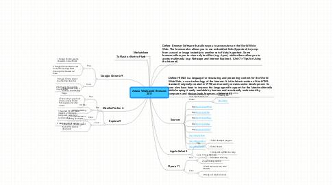 Mind Map: Ariana Villalpando Browsers 2011