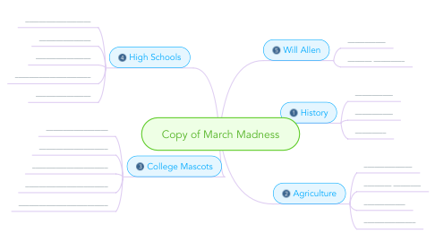 Mind Map: Copy of March Madness