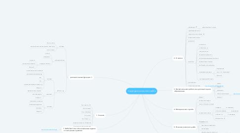 Mind Map: структура школьного сайта