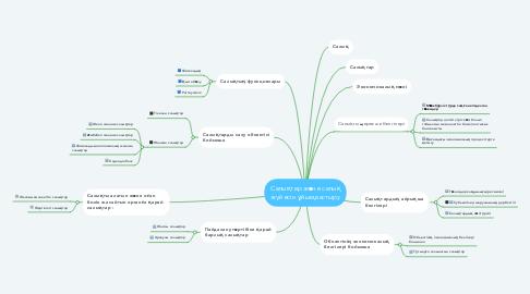Mind Map: Салықтар және салық жүйесін ұйымдастыру
