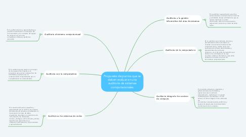 Mind Map: Propuesta de puntos que se deben evaluar en una auditoría de sistemas computacionales