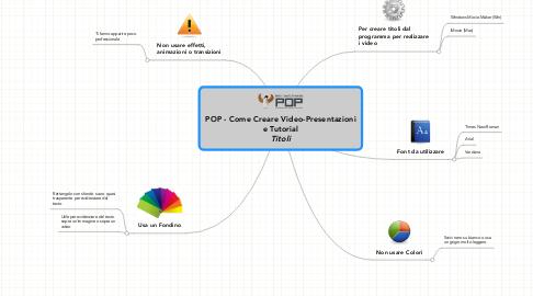 Mind Map: POP - Come Creare Video-Presentazioni e Tutorial ***Titoli***