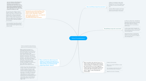 Mind Map: Ethical Considerations