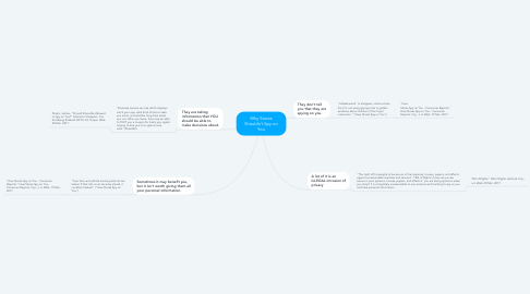 Mind Map: Why Stores Shouldn't Spy on You
