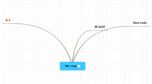 Mind Map: Mic_map